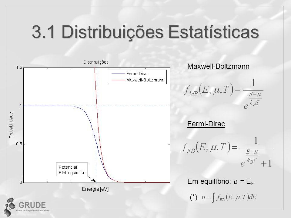 3.1 Distribuições Estatísticas
