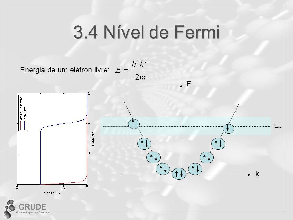 3.4 Nível de Fermi Energia de um elétron livre: k E EF