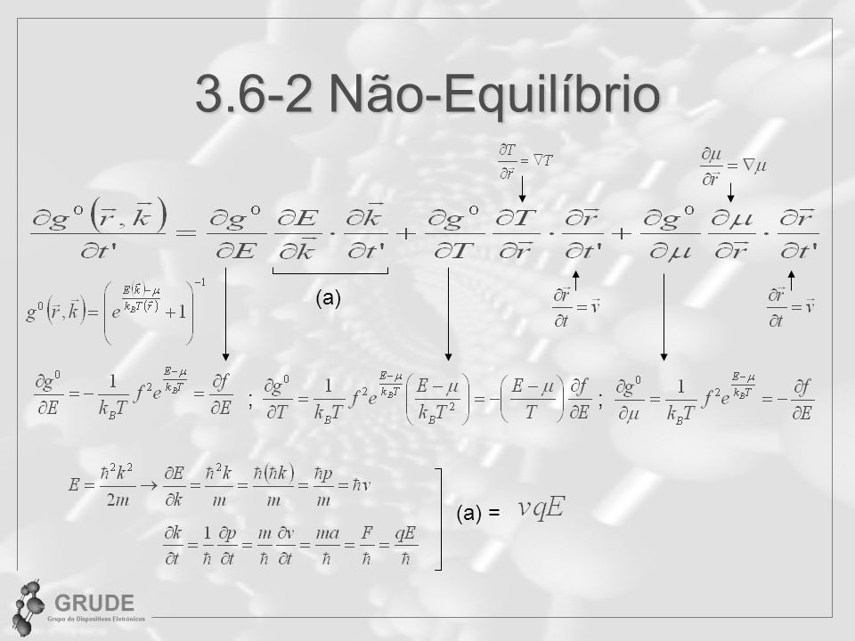 3.6-2 Não-Equilíbrio (a) ; ; (a) =