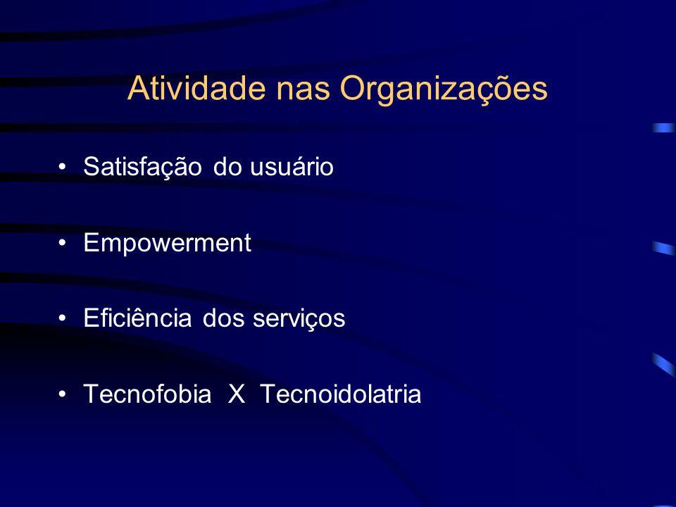 Atividade nas Organizações