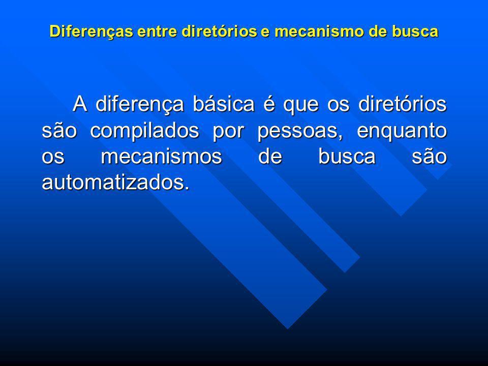 Diferenças entre diretórios e mecanismo de busca