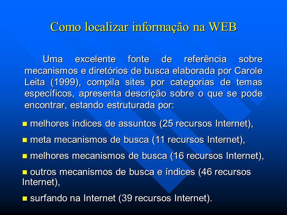 Como localizar informação na WEB
