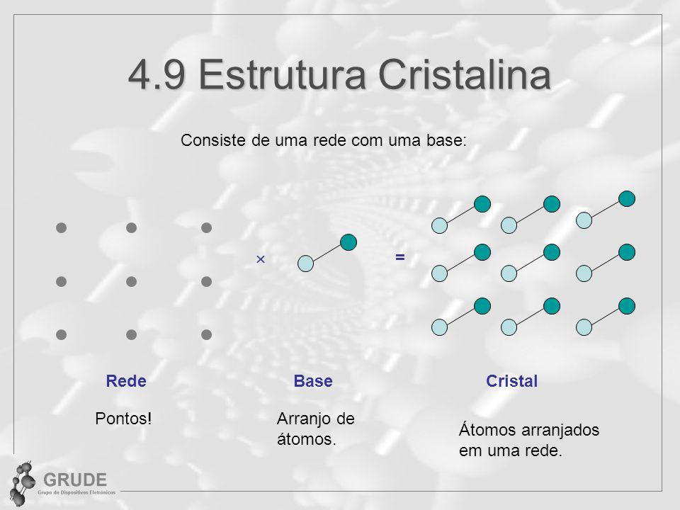 4.9 Estrutura Cristalina Consiste de uma rede com uma base:  = Rede