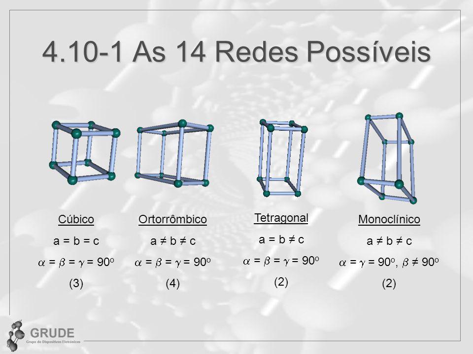 4.10-1 As 14 Redes Possíveis Cúbico a = b = c =  =  = 90o (3)
