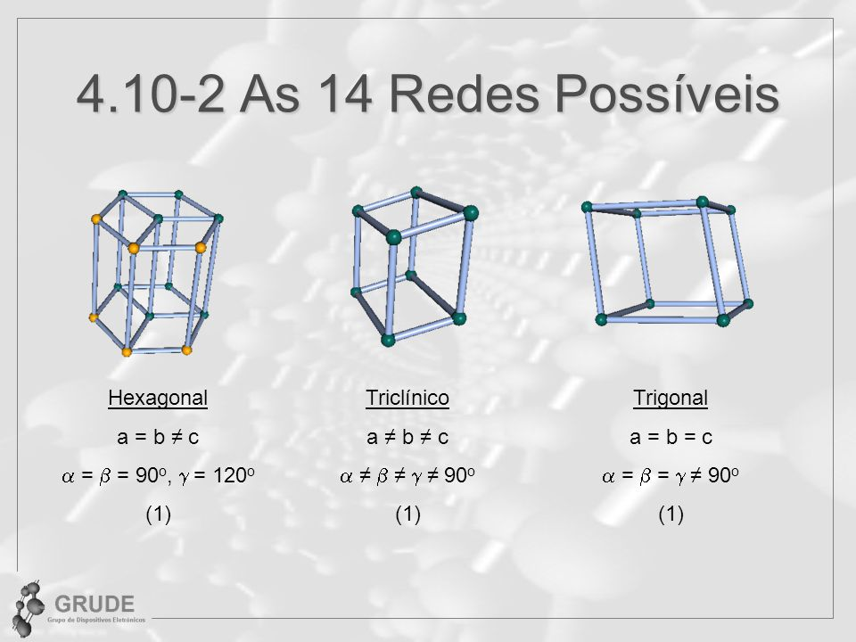 4.10-2 As 14 Redes Possíveis Hexagonal a = b ≠ c =  = 90o,  = 120o