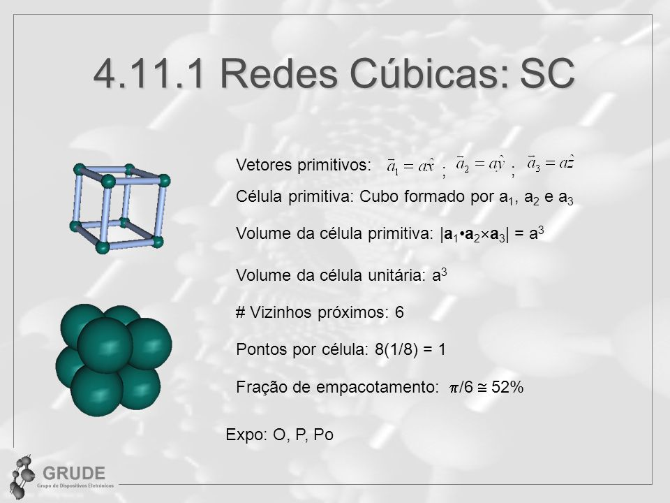 4.11.1 Redes Cúbicas: SC Vetores primitivos: ; ;