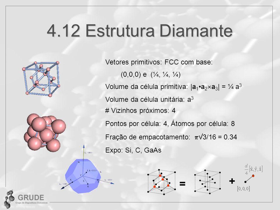 4.12 Estrutura Diamante + = Vetores primitivos: FCC com base:
