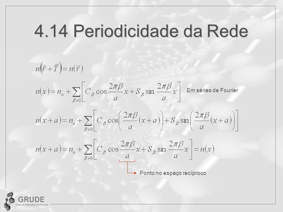 4.14 Periodicidade da Rede Em séries de Fourier