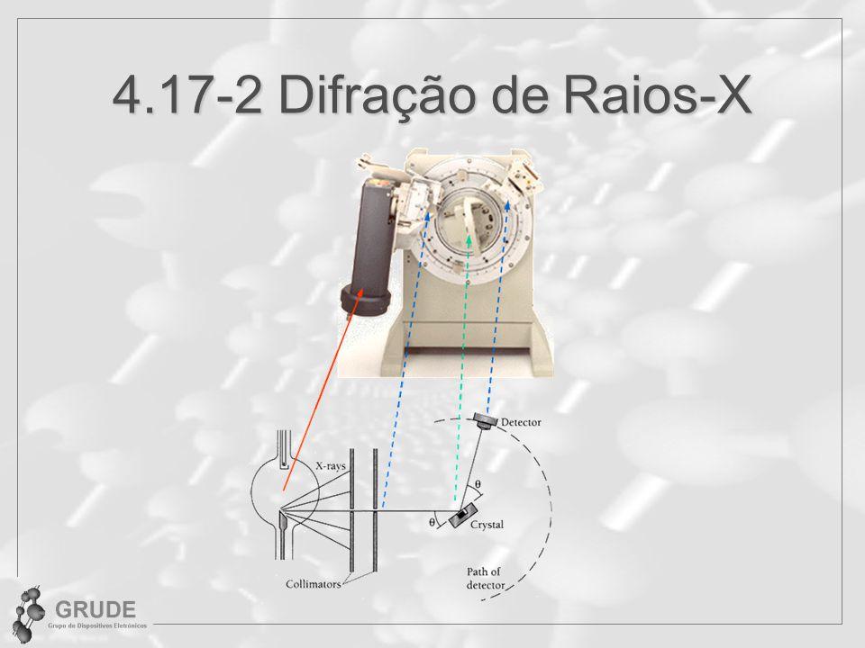 4.17-2 Difração de Raios-X