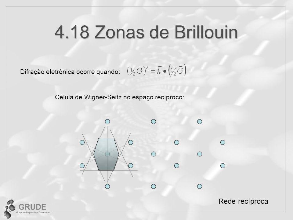 4.18 Zonas de Brillouin Rede recíproca