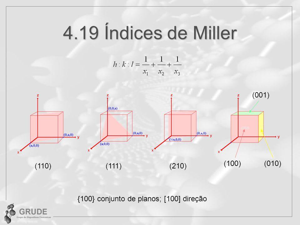 4.19 Índices de Miller (001) (100) (010) (110) (111) (210)