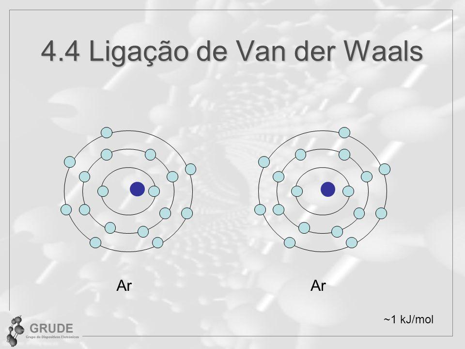 4.4 Ligação de Van der Waals