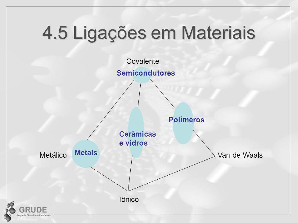 4.5 Ligações em Materiais Covalente Semicondutores Polímeros
