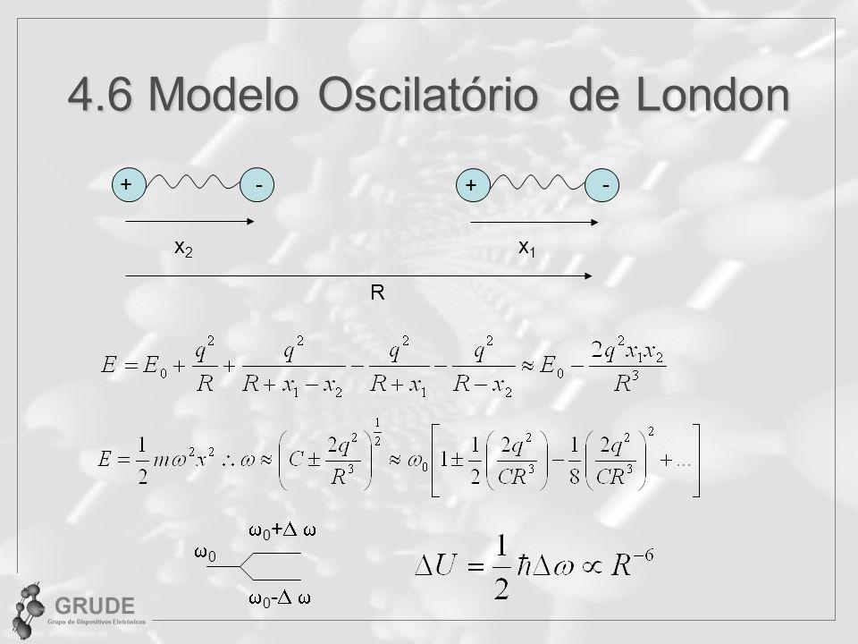 4.6 Modelo Oscilatório de London