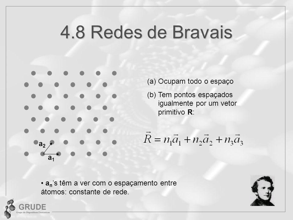 4.8 Redes de Bravais Ocupam todo o espaço