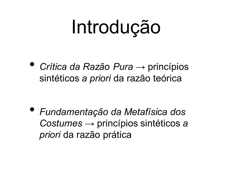 Introdução Crítica da Razão Pura → princípios sintéticos a priori da razão teórica.