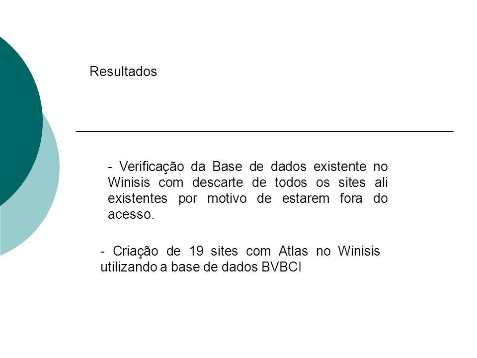 Resultados - Verificação da Base de dados existente no Winisis com descarte de todos os sites ali existentes por motivo de estarem fora do acesso.