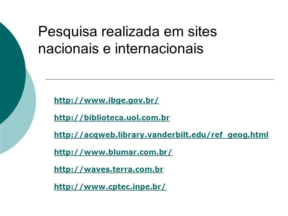 Pesquisa realizada em sites nacionais e internacionais