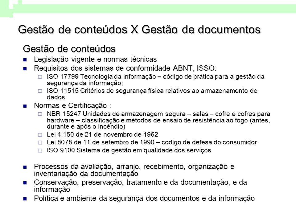 Gestão de conteúdos X Gestão de documentos