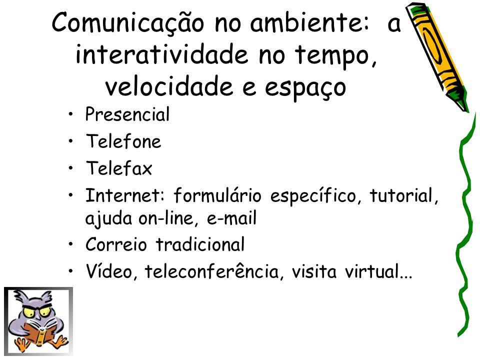 Comunicação no ambiente: a interatividade no tempo, velocidade e espaço