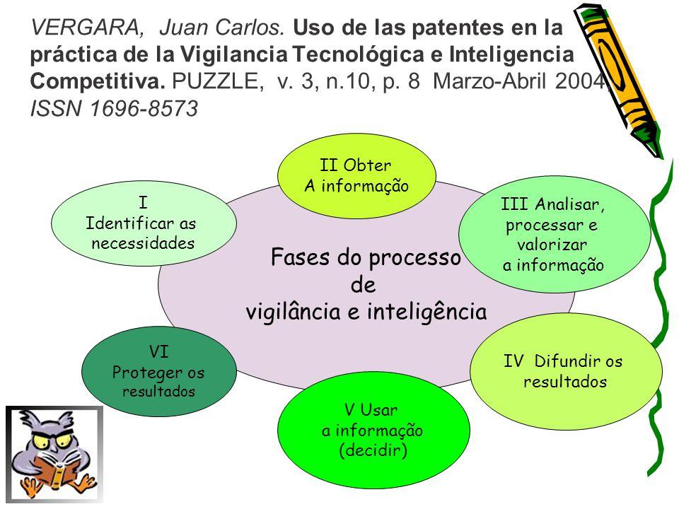 vigilância e inteligência
