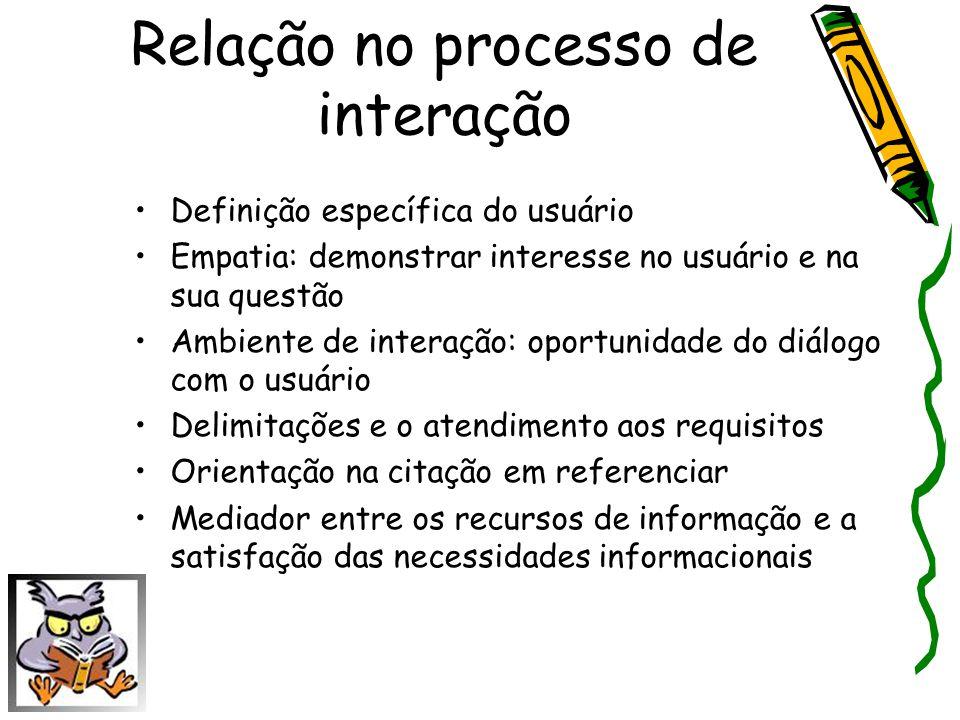 Relação no processo de interação