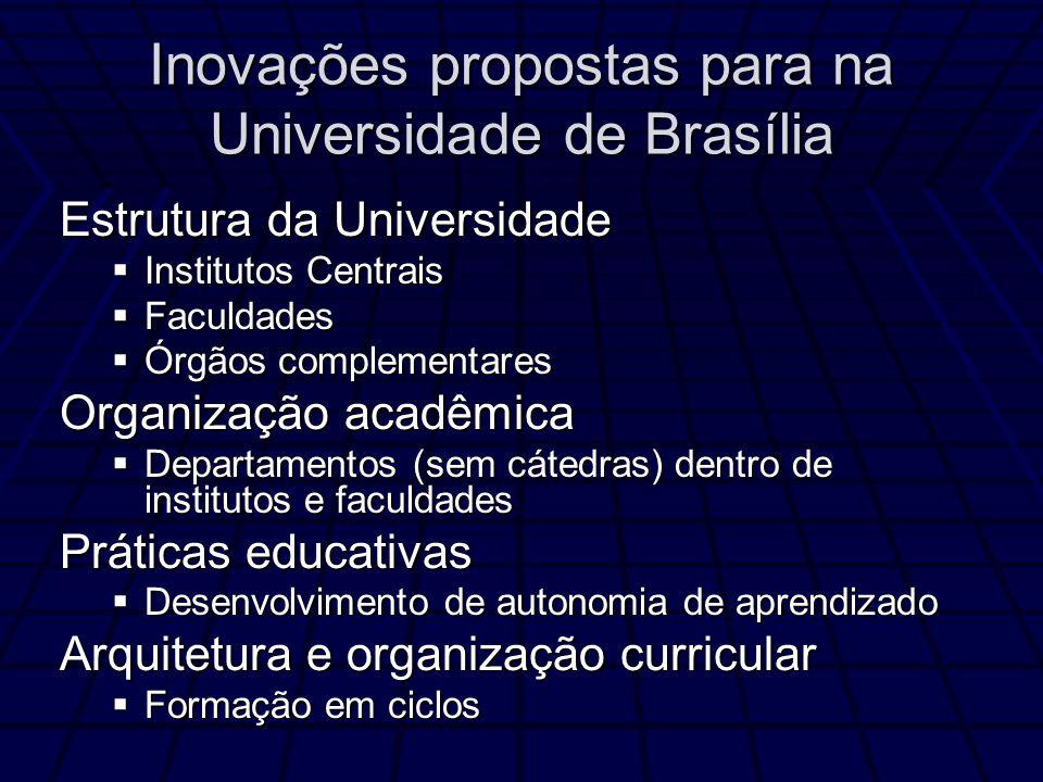 Inovações propostas para na Universidade de Brasília