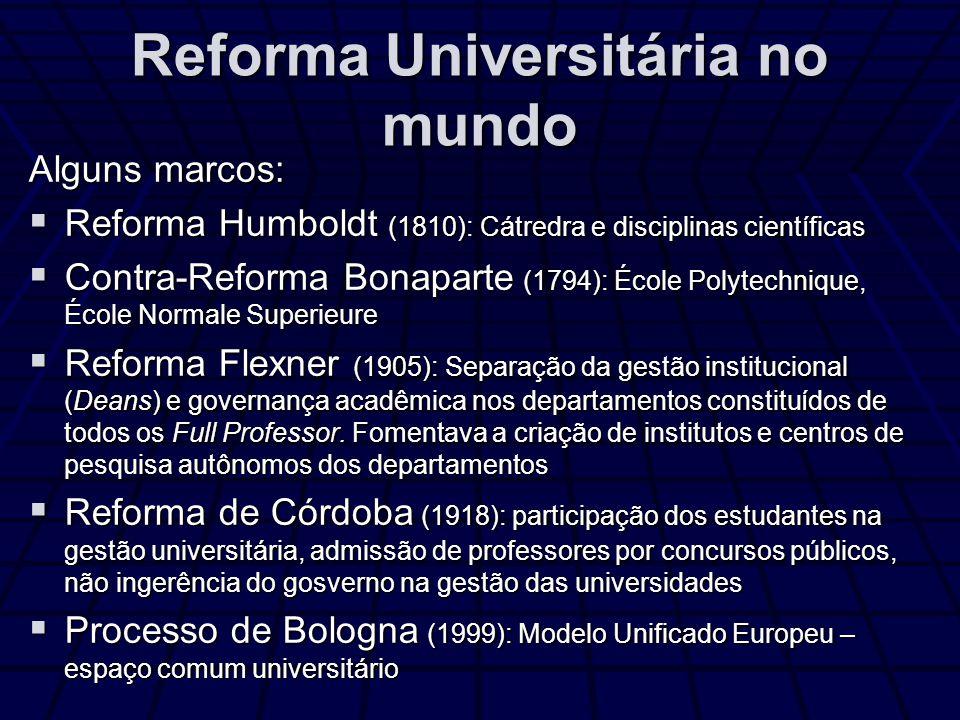 Reforma Universitária no mundo