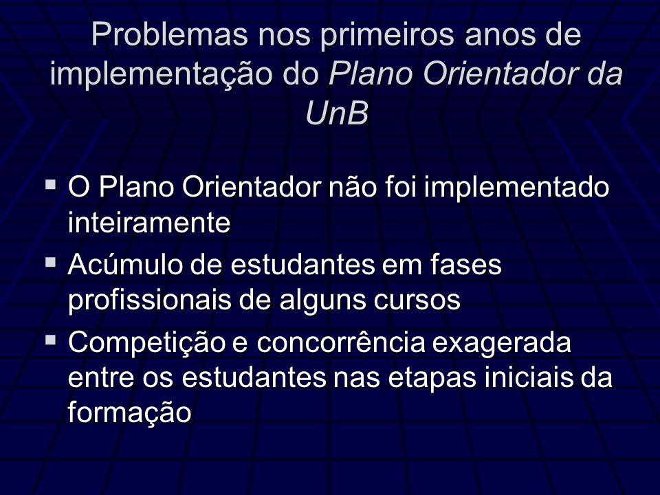 Problemas nos primeiros anos de implementação do Plano Orientador da UnB