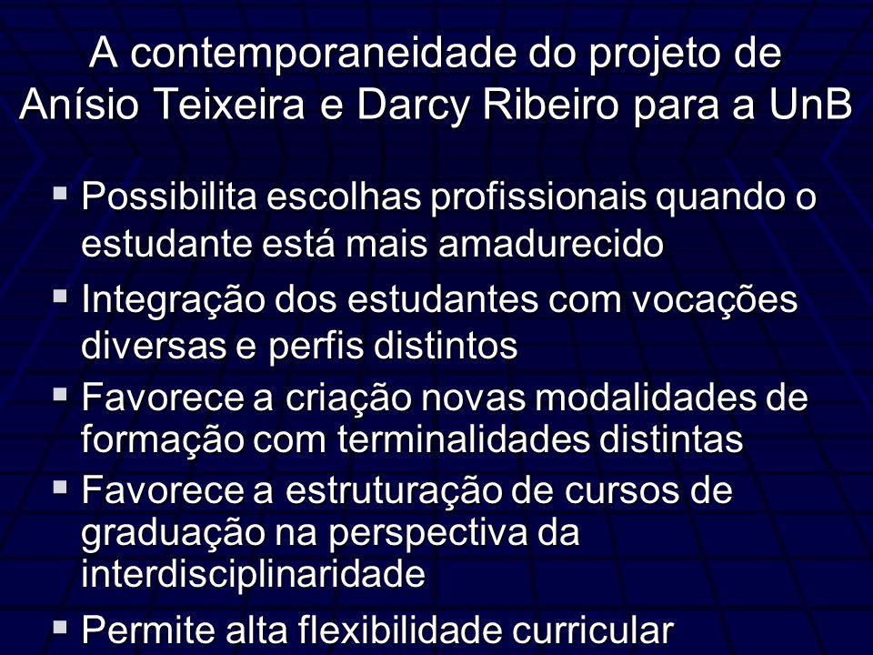A contemporaneidade do projeto de Anísio Teixeira e Darcy Ribeiro para a UnB