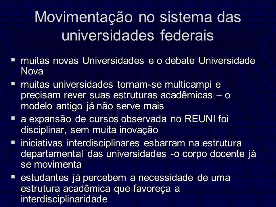Movimentação no sistema das universidades federais