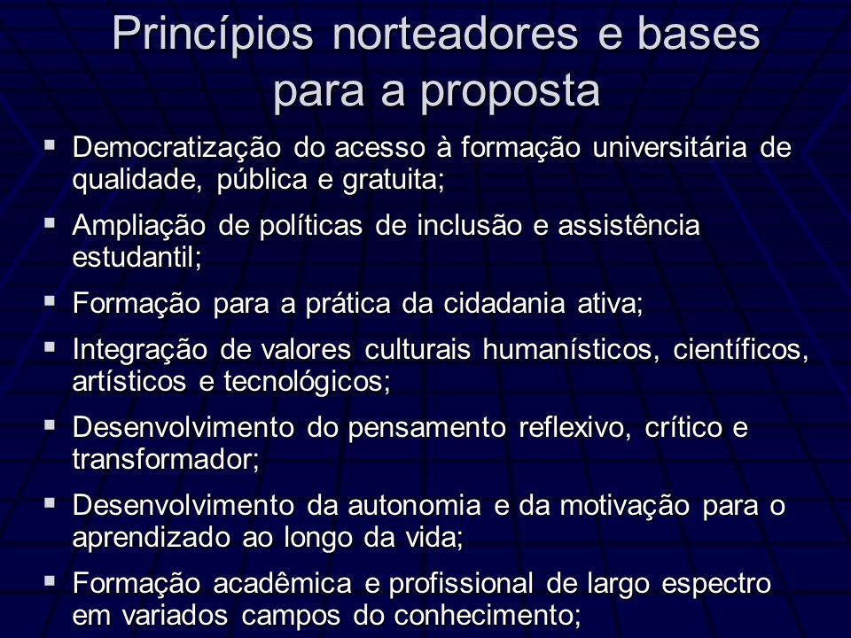 Princípios norteadores e bases para a proposta