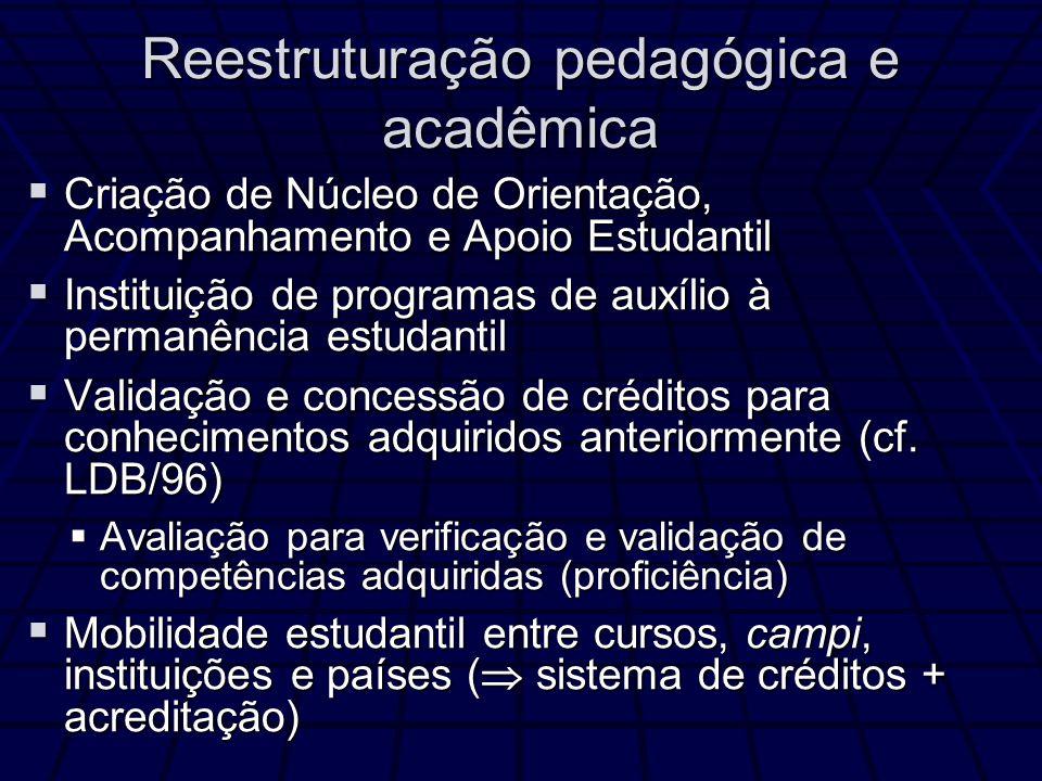 Reestruturação pedagógica e acadêmica