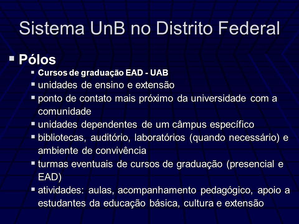 Sistema UnB no Distrito Federal