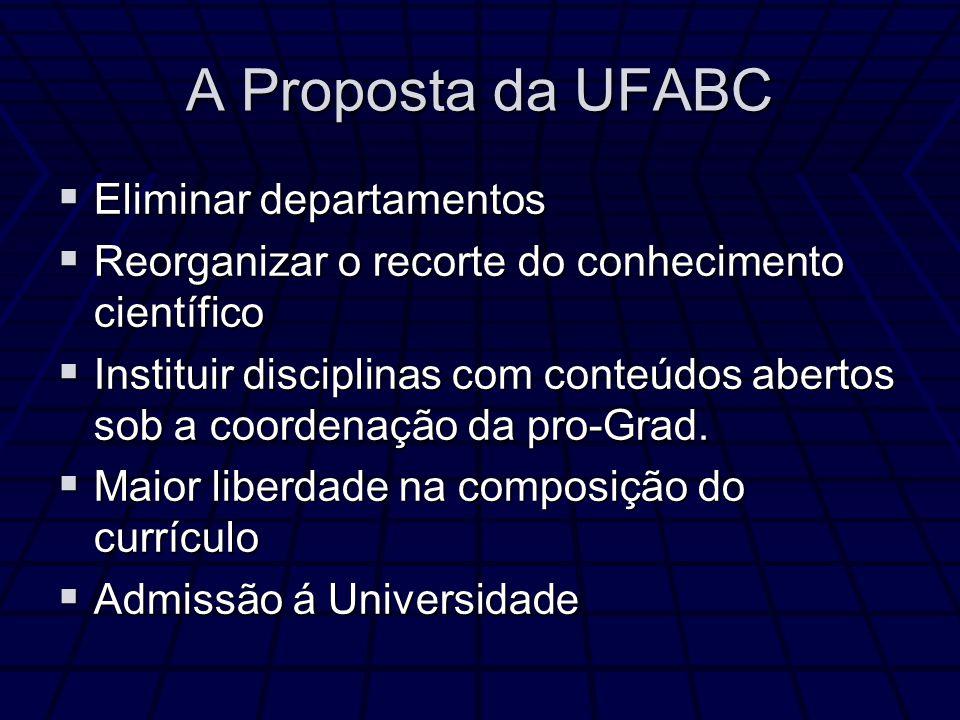 A Proposta da UFABC Eliminar departamentos