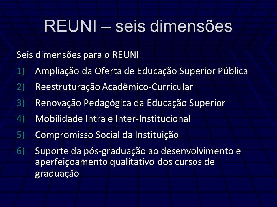 REUNI – seis dimensões Seis dimensões para o REUNI