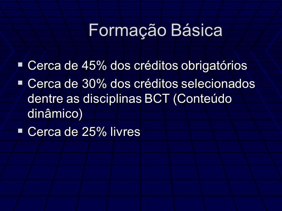 Formação Básica Cerca de 45% dos créditos obrigatórios