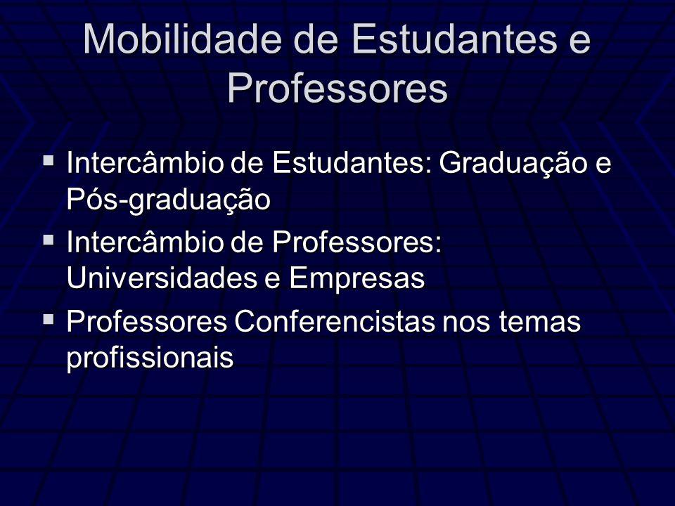 Mobilidade de Estudantes e Professores