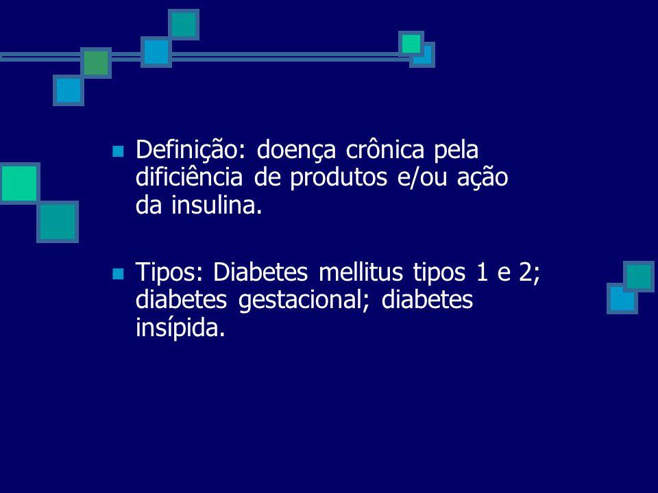 Definição: doença crônica pela dificiência de produtos e/ou ação da insulina.