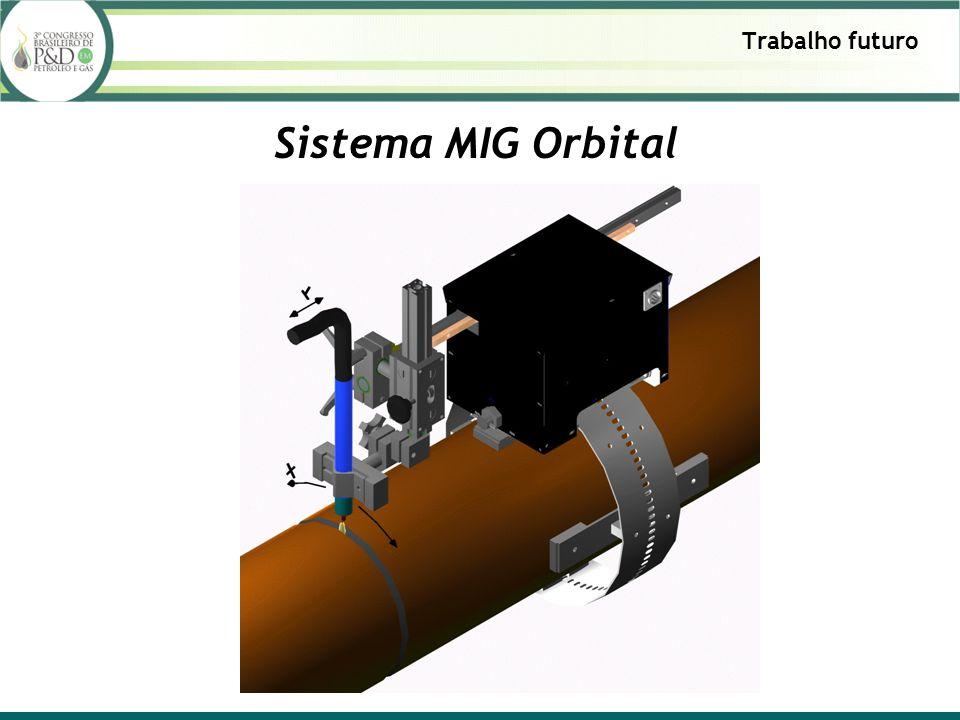 Trabalho futuro Sistema MIG Orbital