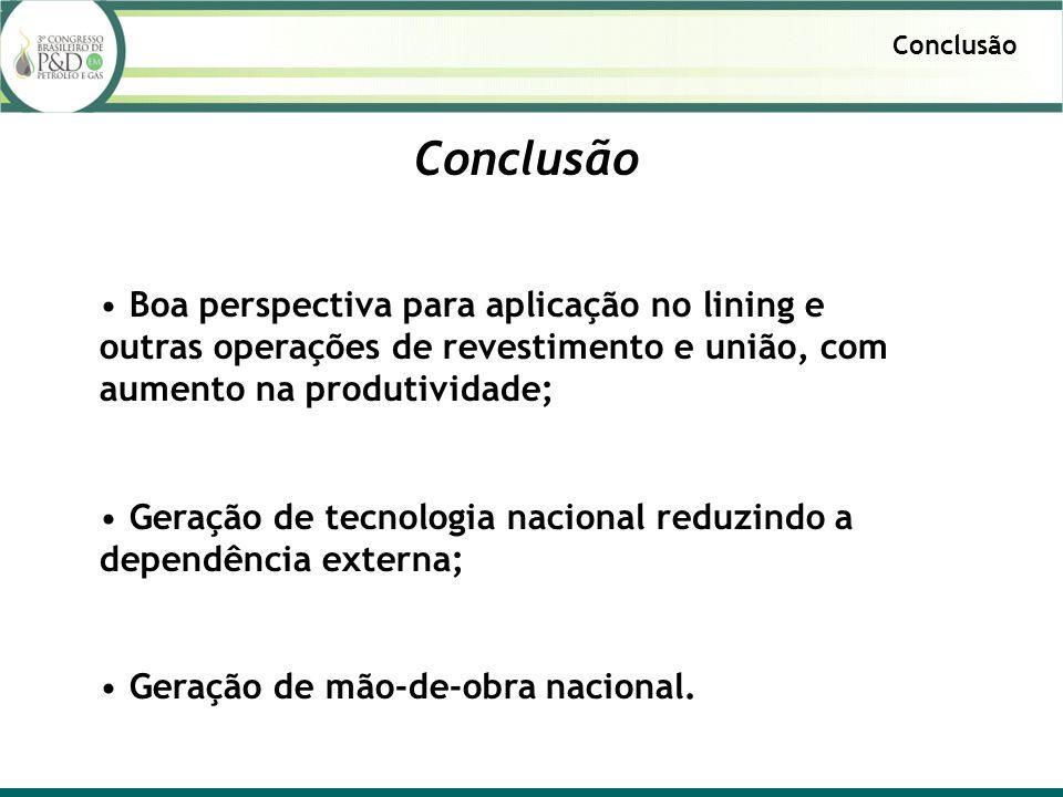 Conclusão Conclusão. Boa perspectiva para aplicação no lining e outras operações de revestimento e união, com aumento na produtividade;