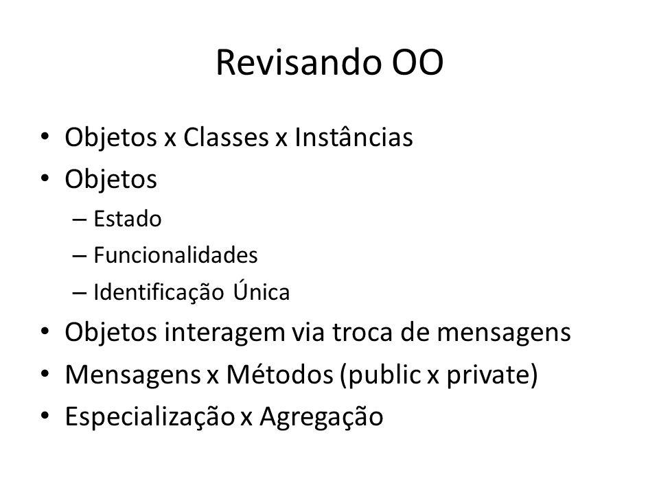 Revisando OO Objetos x Classes x Instâncias Objetos