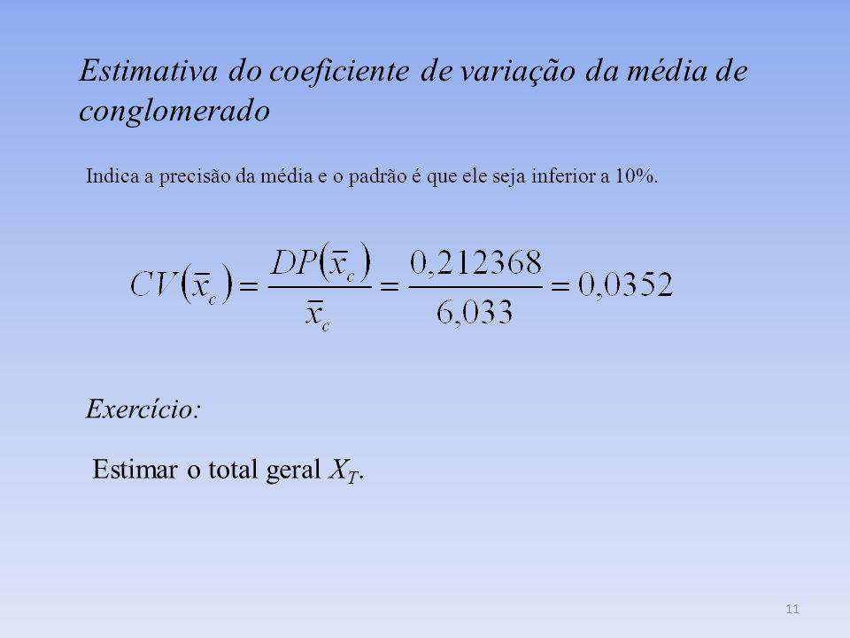Estimativa do coeficiente de variação da média de conglomerado