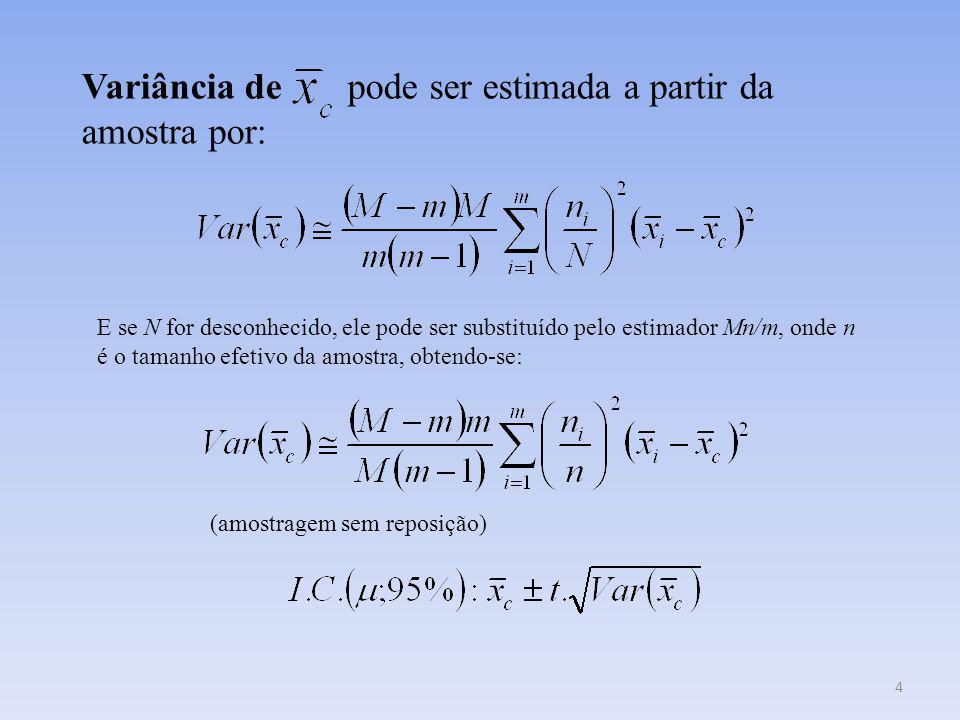 Variância de pode ser estimada a partir da amostra por: