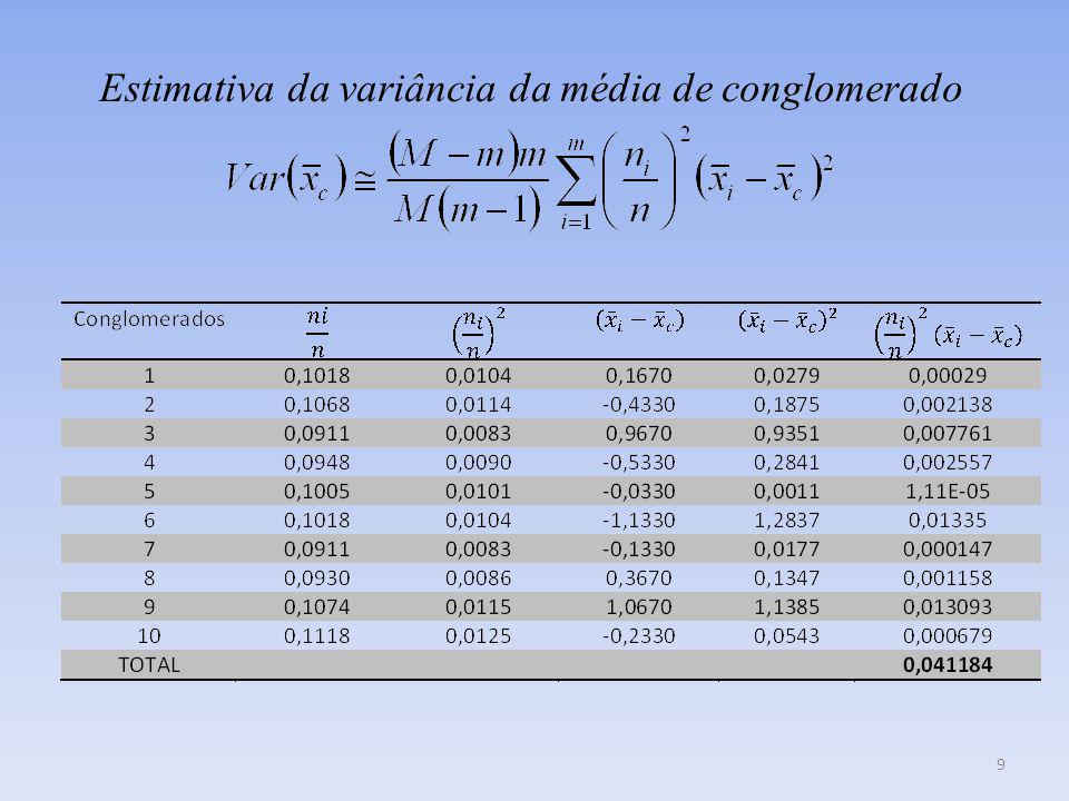 Estimativa da variância da média de conglomerado