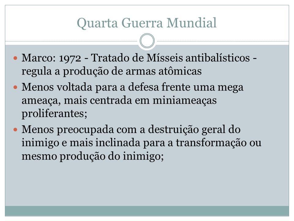 Quarta Guerra Mundial Marco: 1972 - Tratado de Mísseis antibalísticos - regula a produção de armas atômicas.