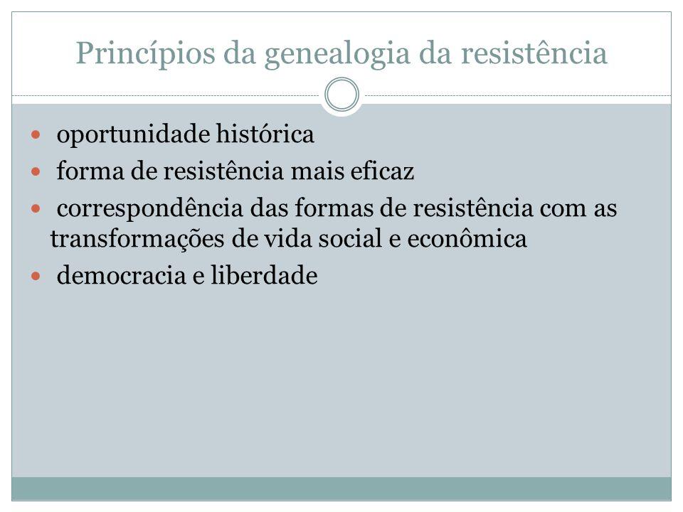 Princípios da genealogia da resistência