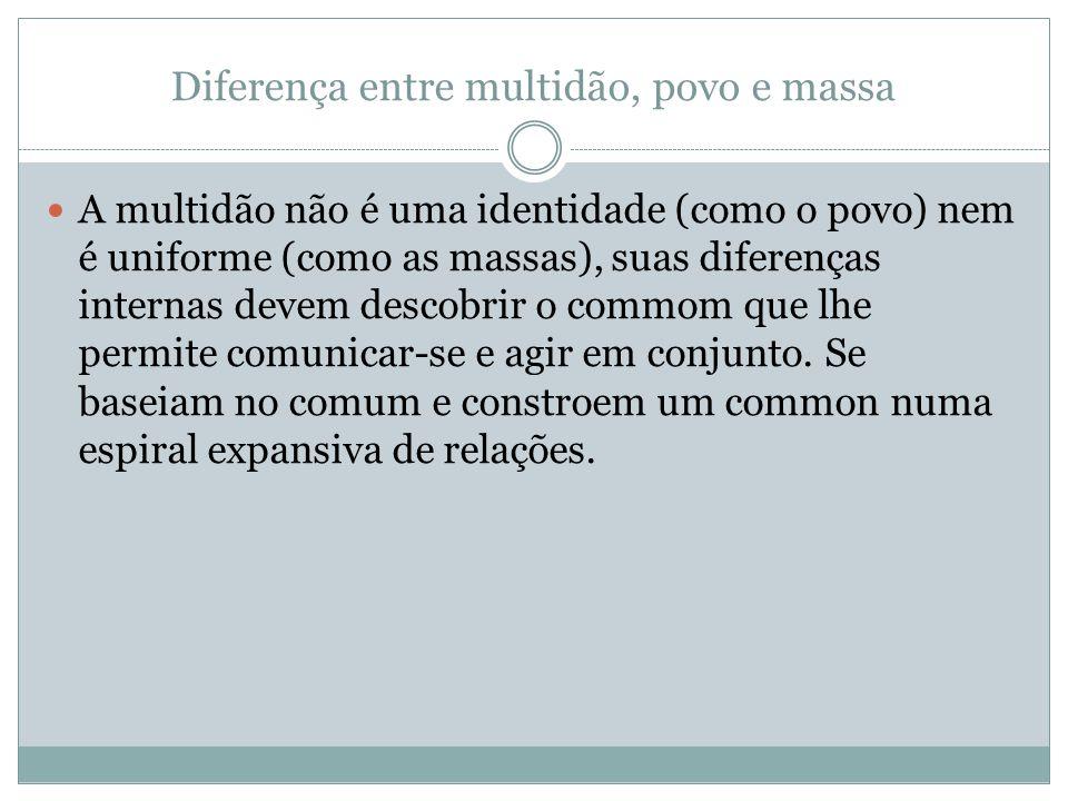 Diferença entre multidão, povo e massa
