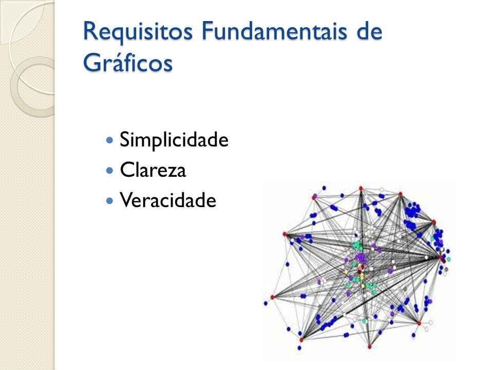 Requisitos Fundamentais de Gráficos