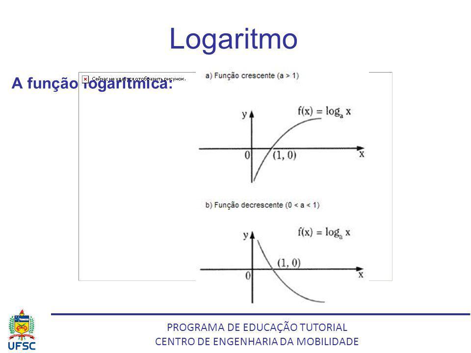 Logaritmo A função logarítmica: